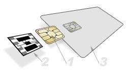 Smart card chip
